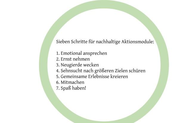 Deutsche_Bank_inspiranten_Teamentwicklung_10