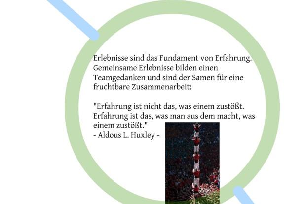 Deutsche_Bank_inspiranten_Teamentwicklung_7