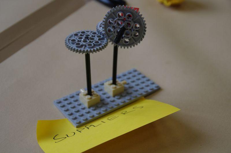 Vattenfall_inspiranten_Managementtalente_Lego_Serious_Play_2